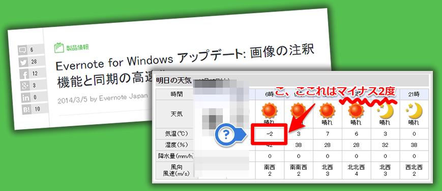 Evernoteの画像注釈機能は便利!その場で画像が編集できる