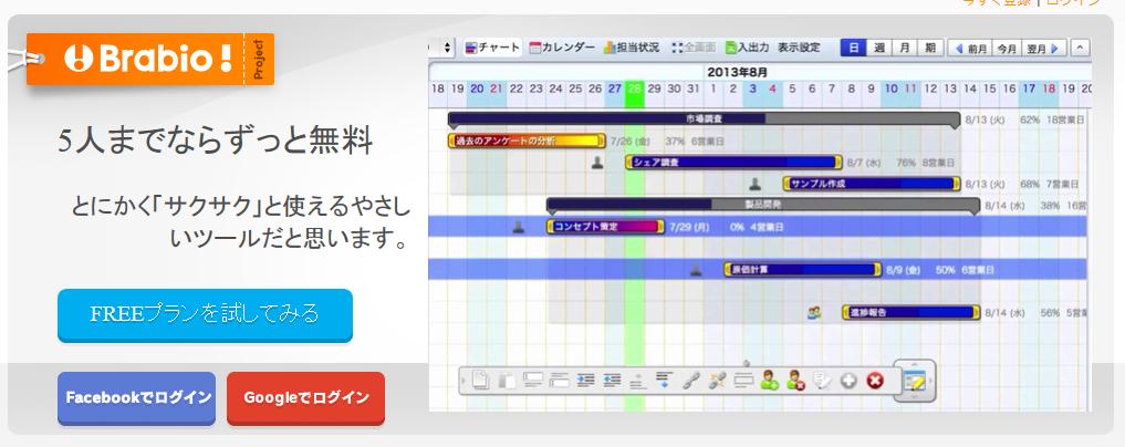 複数人で進捗管理ができる無料サービスBrabio!ガントチャートも使えます